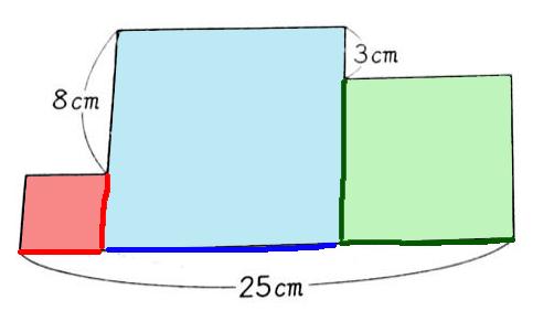 正方形の各辺の長さは同じ
